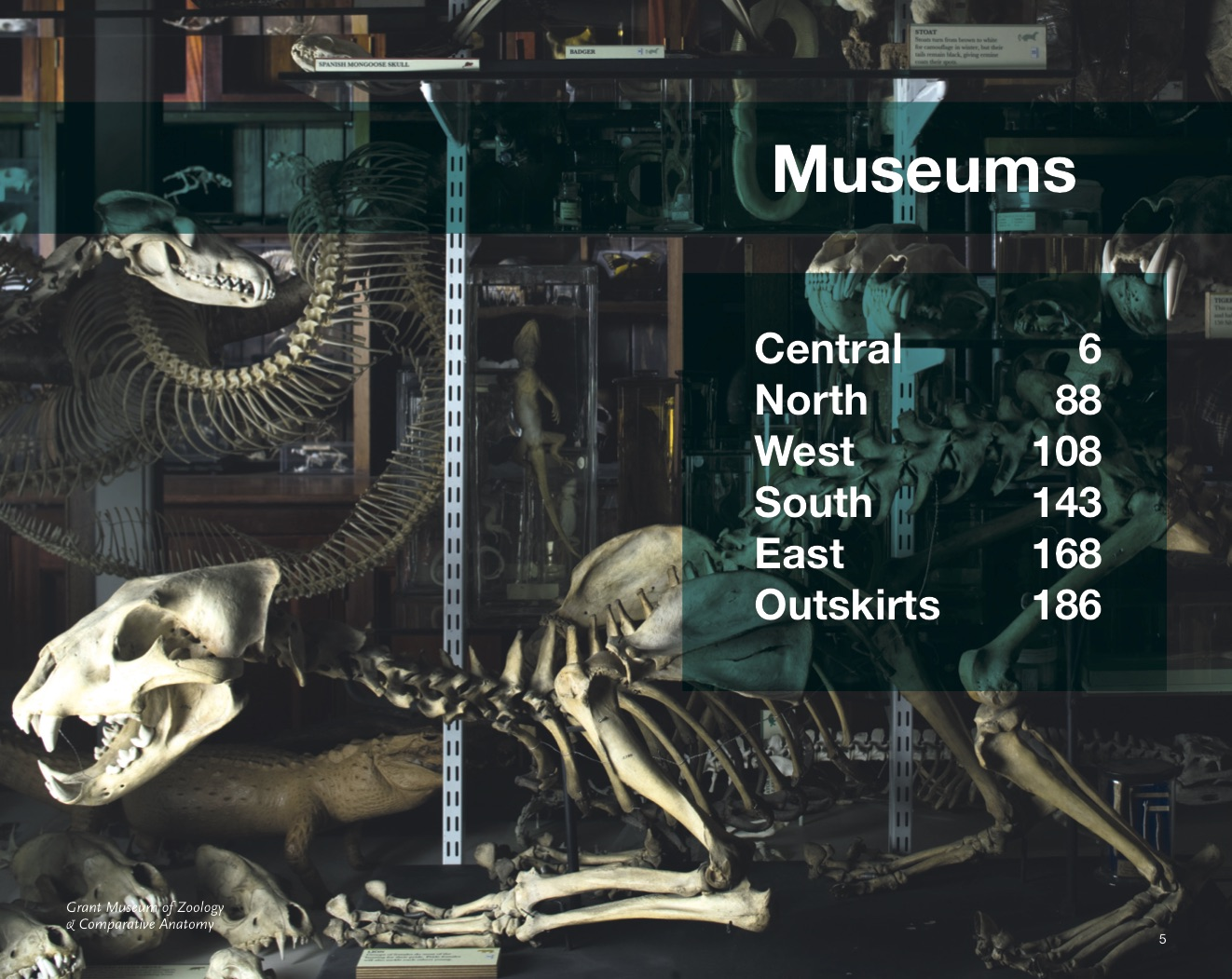 Museums & Galleries of London-chapter page